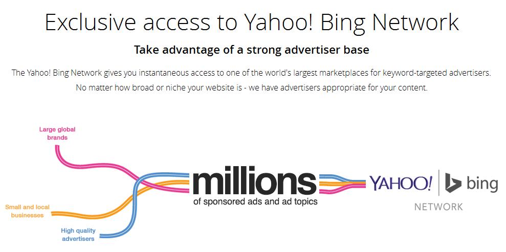 media.net ads