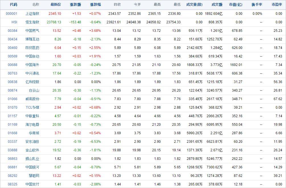 中国株コバンザメ投資ウォッチ銘柄watch20140925