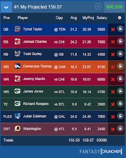 FantasyCruncher.com NFL DFS Week 5