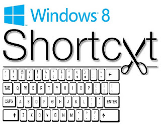 Tombol Shorcut Lengkap Windows 8
