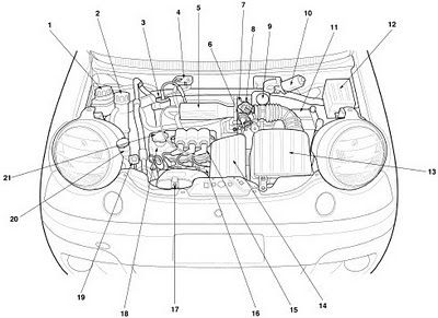 2002 Daewoo Leganza Engine Diagram additionally 2000 Daewoo Leganza Cooling System Diagram besides Daewoo Matiz Engine Diagrams further How To Replace Rockers On A 2011 Acura Mdx together with 2004 Hyundai Xg350 Fuse Box Diagram. on daewoo camshaft position sensor location