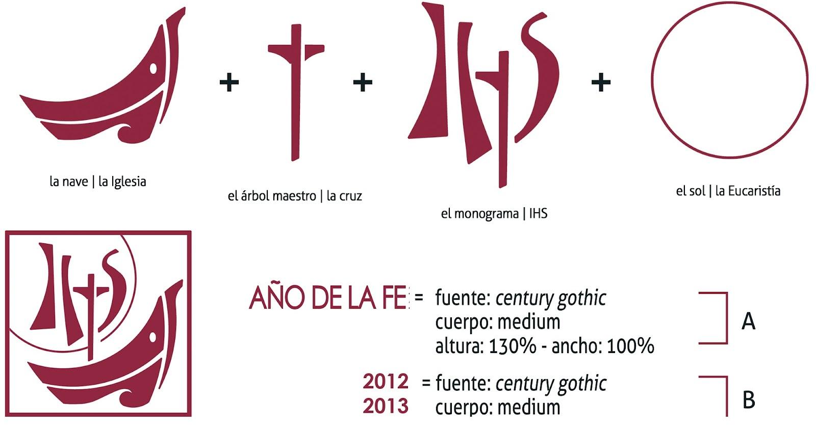 Profesorado de religión católica de Asidonia-Jerez: Hoy comienza el ...