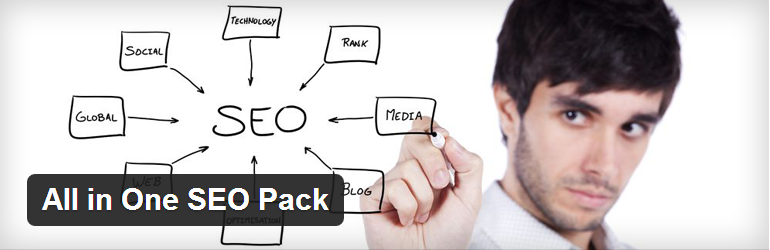All-In-One SEO Pack