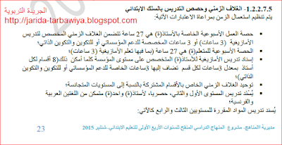 http://jarida-tarbawiya.blogspot.com/