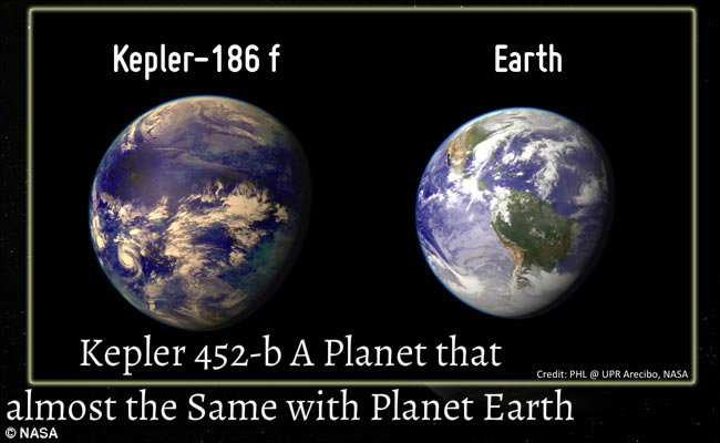 Kepler 452-b A Planet that almost the Same with Planet Earth