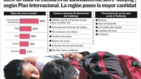 Ministerio De Educacion De Bolivia Examen De Ascenso 2013 Resultados