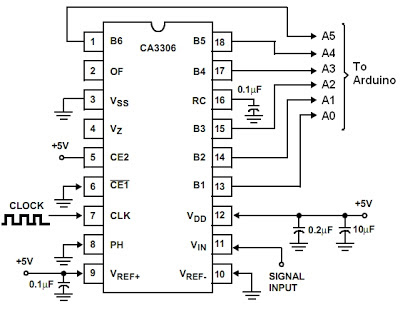 Fahrenheit Thermometer Using Lm35 Temperature Sensor Ic besides 1505 moreover Arduino Powered 3 Million S les Per further Mc33099 For Three Phase Alternator Automotive Voltage Regulator Circuit System also Mobile Phone How It Works. on wiring switch to digital level