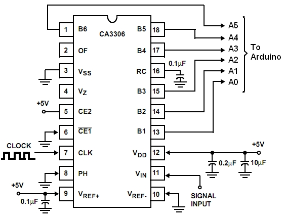 Sew Motor Wiring Diagrams on baldor machine schematic