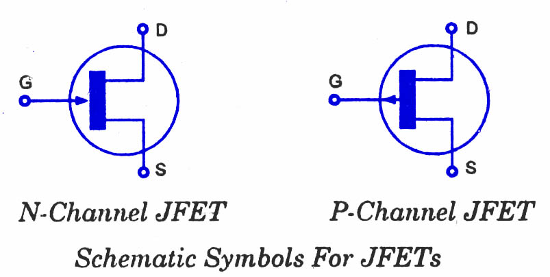 Junctionj fieldf effecte transistor junction field effect jfet symbols ccuart Choice Image