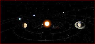 http://www.solarsystemscope.com/scope.swf