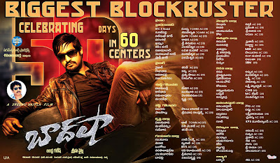 jr ntr baadshah 50days completed worldwide collections
