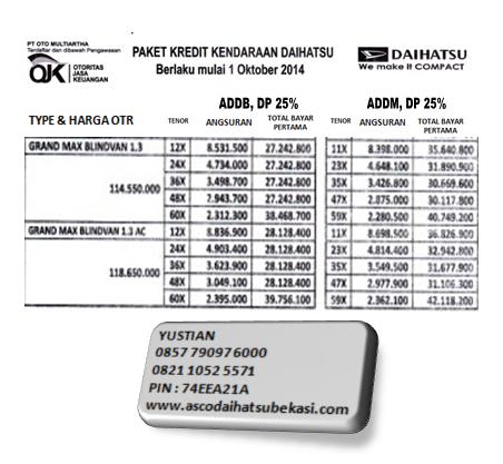 Paket Kredit DP Murah Mobil Daihatsu Grand Max Blindvan