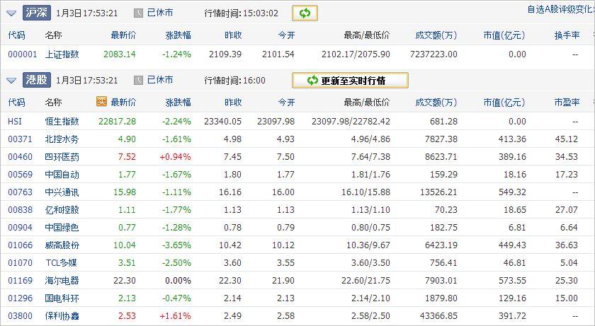 中国株コバンザメ投資ウォッチ銘柄watch20140103