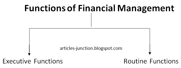the four elements of financial management articles But all these marketing activities are a part of the four key elements of of the four key elements of marketing using these four key management articles 8.