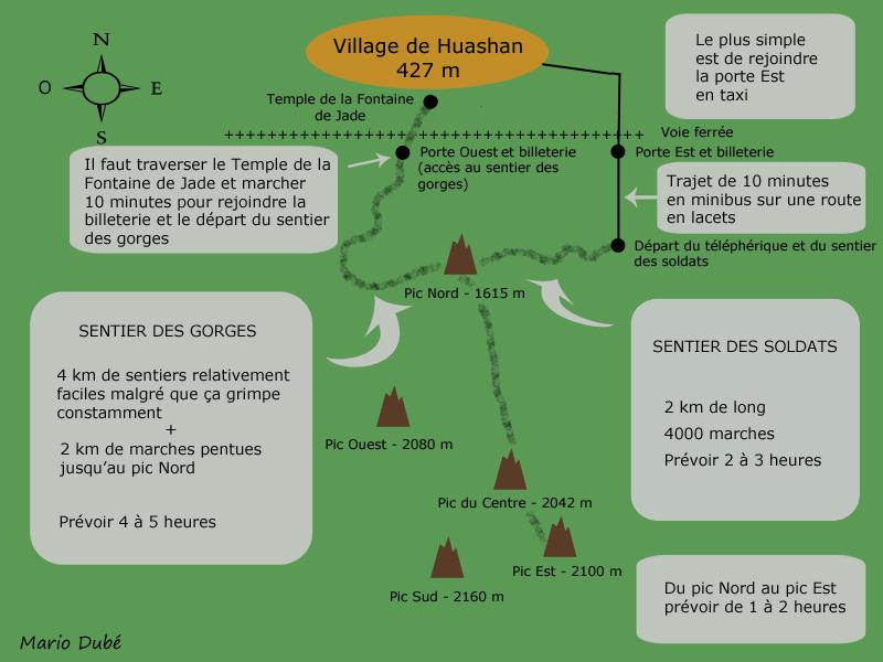 Plan du mont Hua en Chine