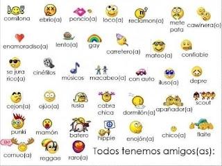 Etiquetas de emoticones para facebook