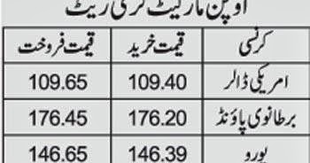 Haqs Musings Pakistan Ruin Sharp Decline As Foreign Exchange Reserves Hit New Lows