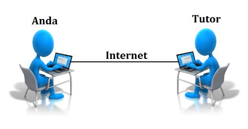 Konsultasi Notaris Online