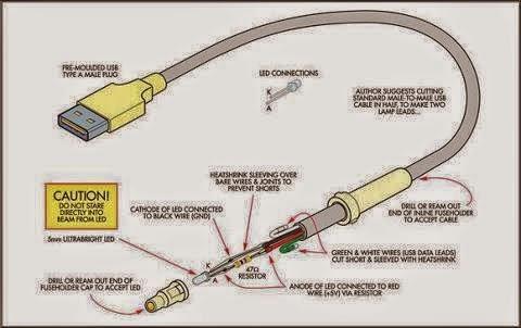 USB Led    Light     EEE COMMUNITY