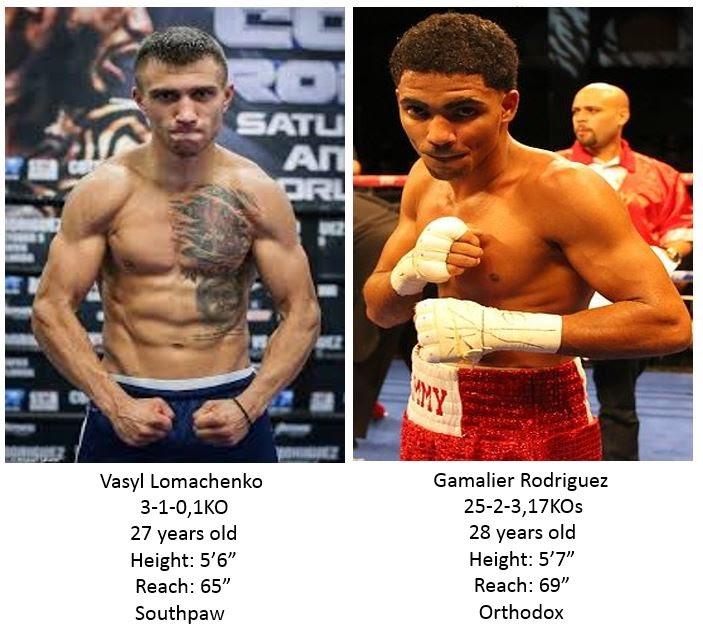 Vasyl Lomachenko vs. Gamalier Rodriguez