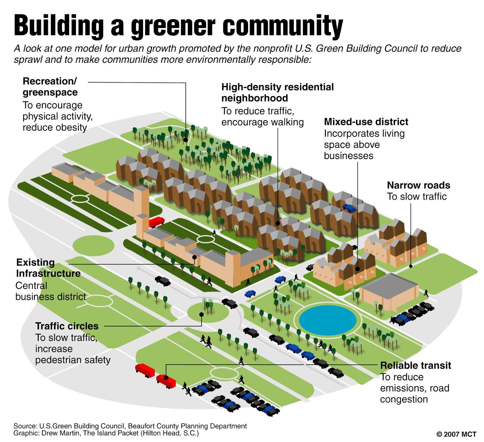 Musings 39 N Scribblings Of A Philanthrope Green