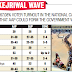 Exit polls predict clear majority for Aam Aadmi Party (AAP)
