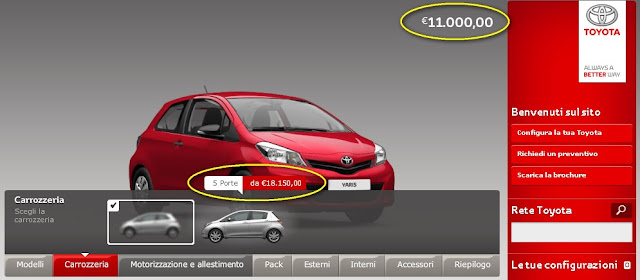 configuratore Toyota Yaris: bug