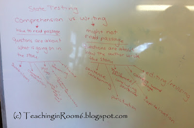 upper grade blog, 4th grade, test released questions