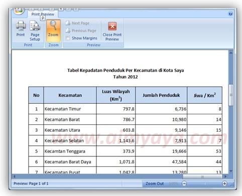 Gambar: Contoh print preview dokumen dengan watermark  di Microsoft Excel