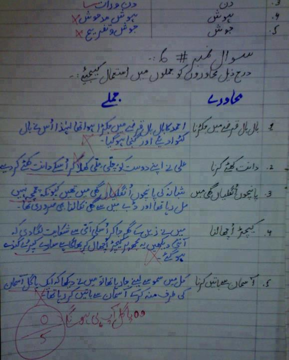 essay topics in urdu language