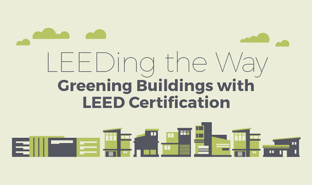 Leed Green Building Design Infographic Visualistan