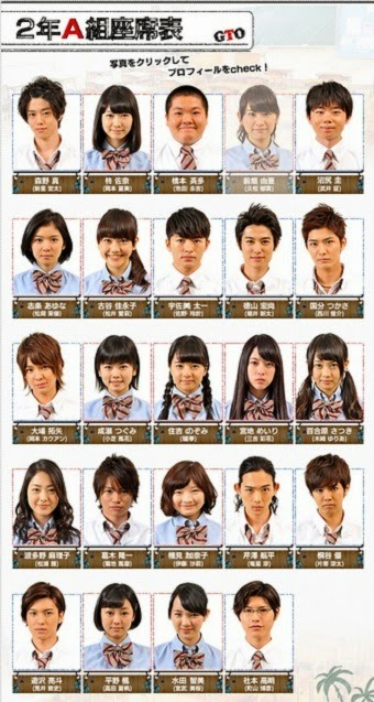 Great Teacher Onizuka Live Action 2014 Casts