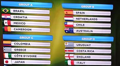 Jadwal Piala Dunia 2014 Grup A Sampai D