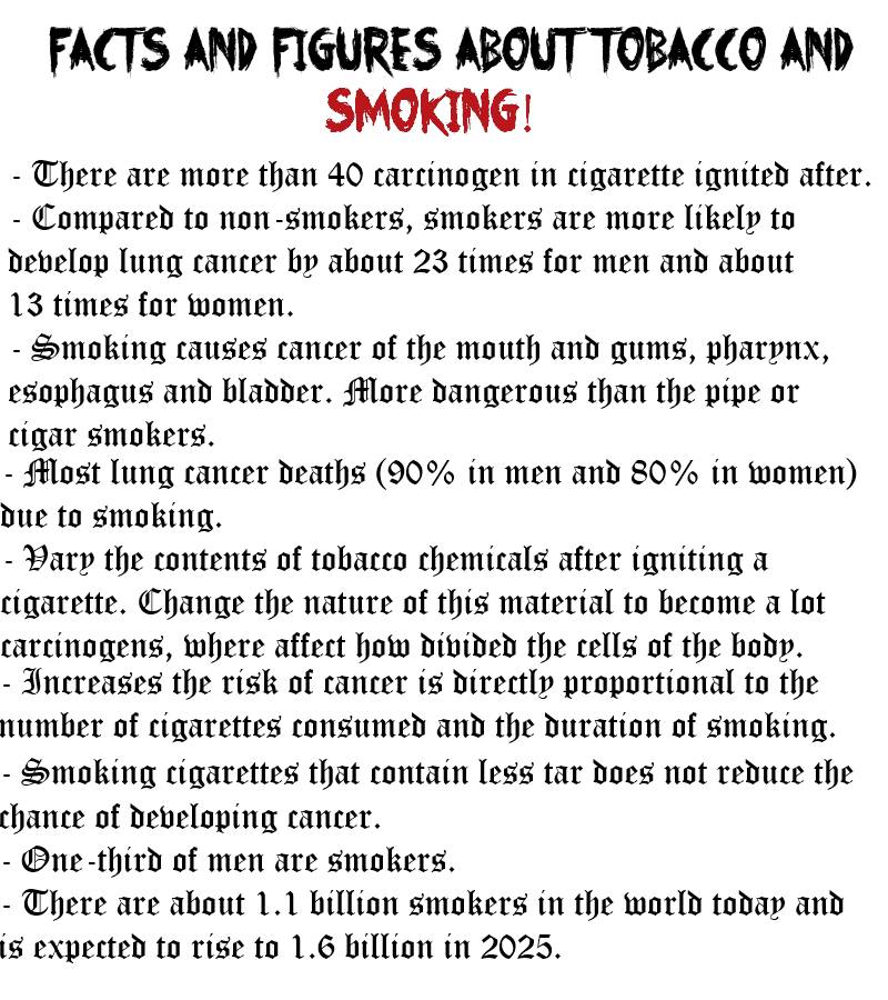 facts about smoking How many smokers in the world today how many cigarette filters litter our environment these smoking facts and tobacco statistics may surprise you.