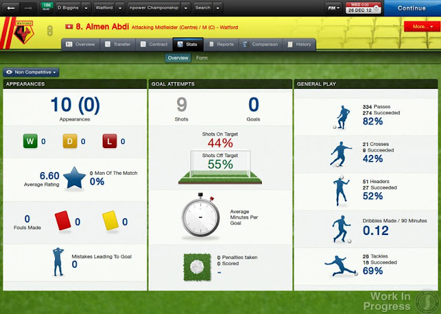 Player Statistics Screen In Football Manager 2013