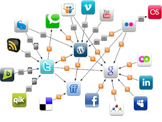 Stratégies virales sur le net