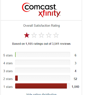 Comcast Data Cap and Net Neutrality