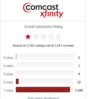 Comcast Data Cap and Net Neutrality