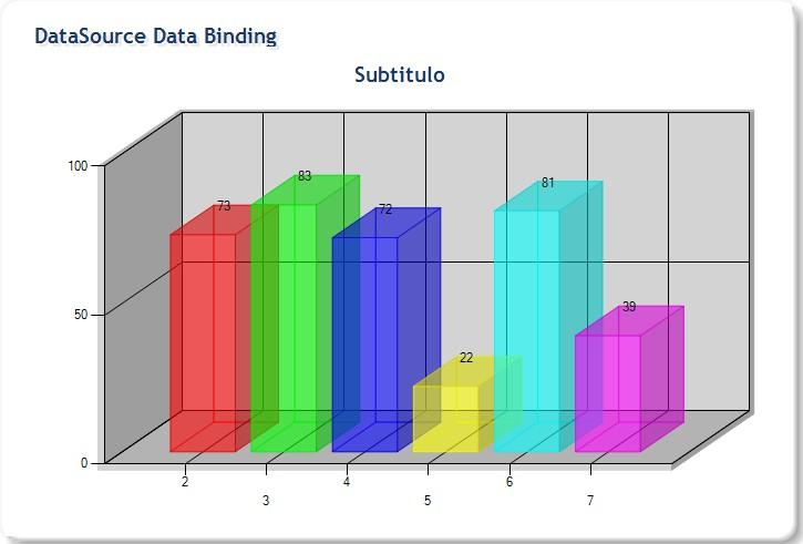 poner colores a un chart gráfica de asp net