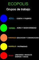 Grupos  de trabajo dentro de ECOPOLIS
