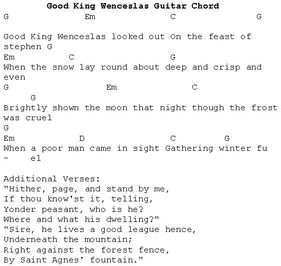 Good King Wenceslas Christmas Carols Lyrics And History