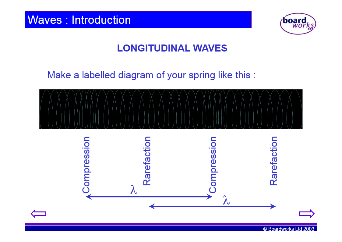 Frazer does physics march 2011 period t the time taken for one complete cycle of a wave pooptronica