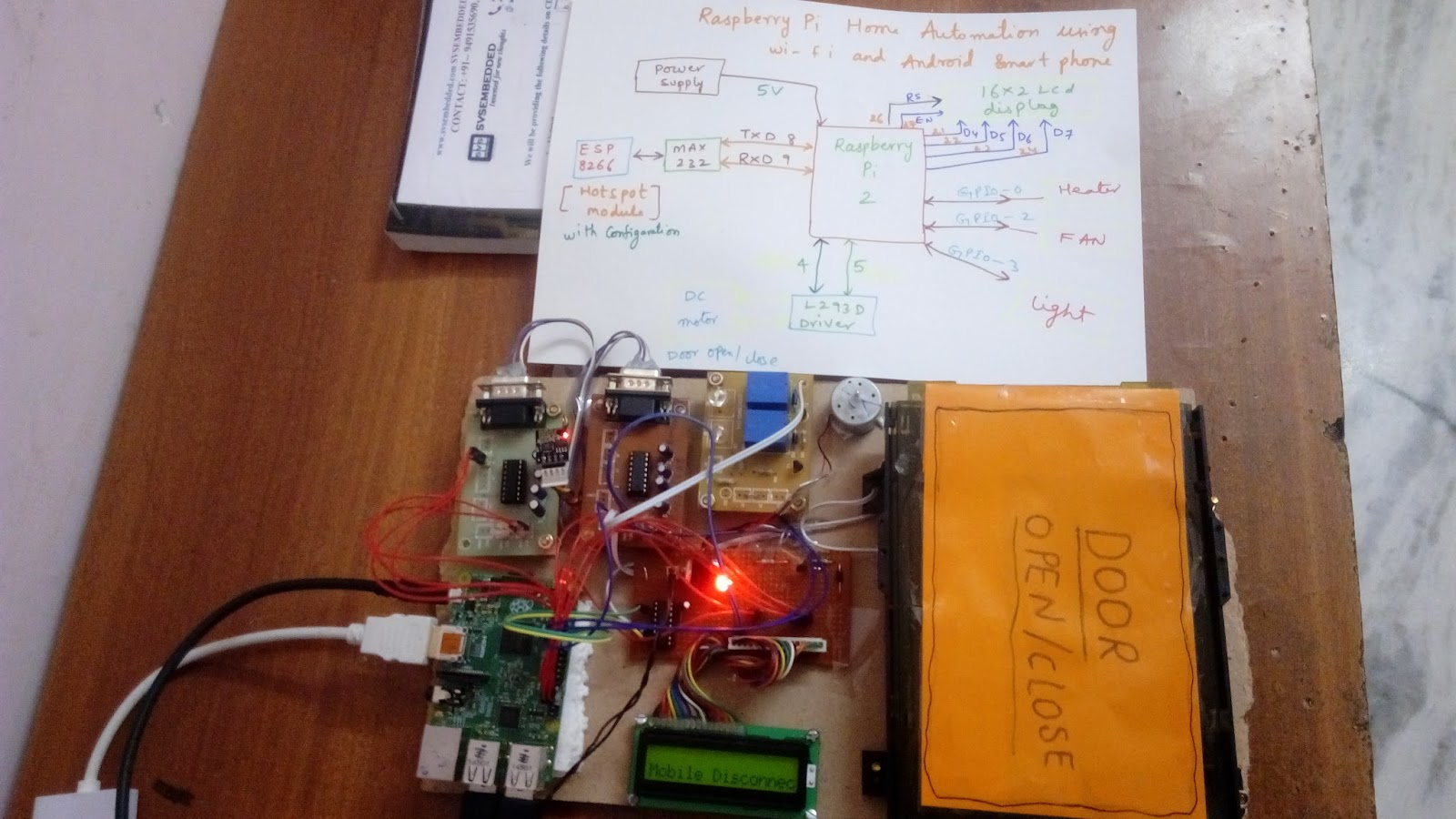 svsembedded projects 919491535690 91 7842358459 raspberry pi