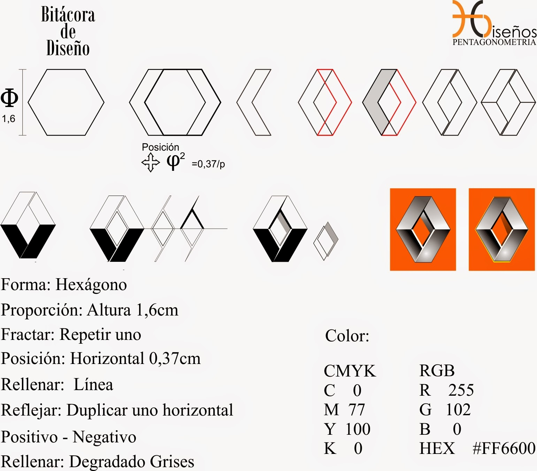 Logotipo,pentagonometria