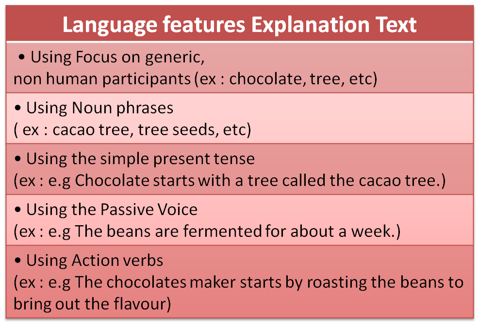 ... more understanding about text genres, especially an explanation text