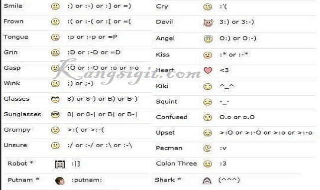 Emoticon Keren Part II