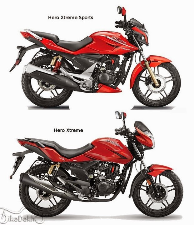 Hero Honda Motors Extreme Sports Hero As His New Bike Soon