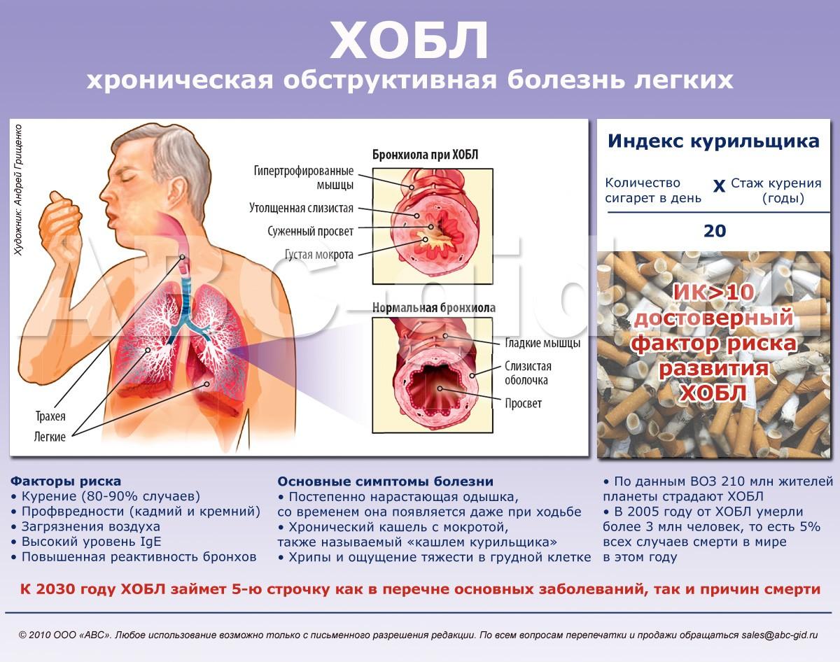 Женские болезни лечение маслом черного тмина