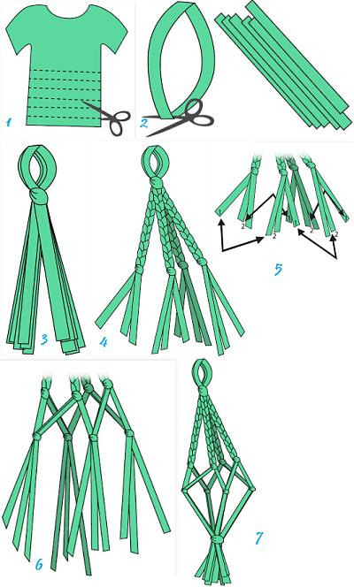 Tip para aprender a hacer un macetero de macramé