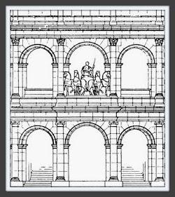 Tipologías arquitectónicas Roma/II